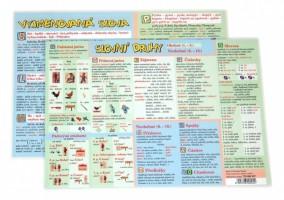 Tabulka A4 - Vyjmenovaná slova a slovní druhy